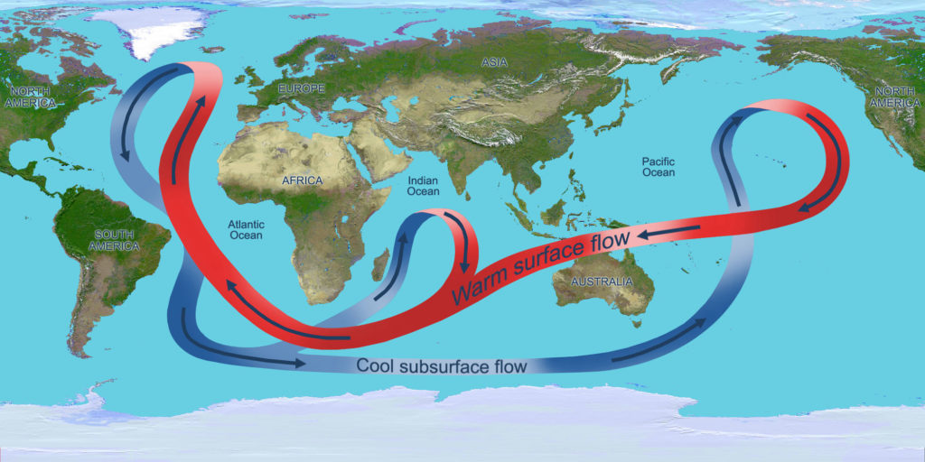 Illustration depicting the overturning circulation of the global ocean